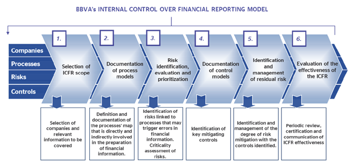 an introduction to the process of reporting financial information State and local governments' external financial reports contain important  information for the citizenry  this process, as well as the specific uses of the  reports understanding the model, its pro duc-  financial section, with the  introduction pre.