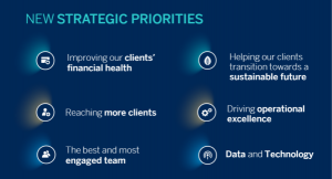 new-strategic-priorities
