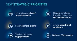 new-strategic-priorities