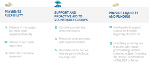financial-support-covid19