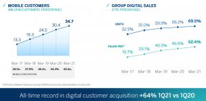 clientes-digitales-eng